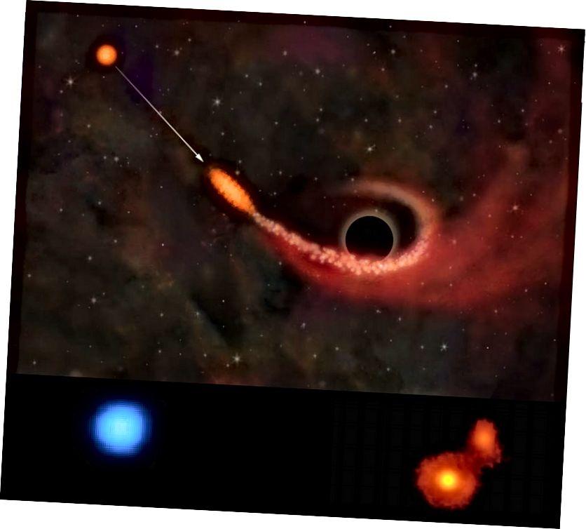 質量がブラックホールによって貪食されるとき、物質のエントロピーの量はその物理的特性によって決まります。 しかし、ブラックホールの内部では、質量、電荷、角運動量などのプロパティのみが重要です。 熱力学の第2法則が真のままである必要がある場合、これは大きな難問となります。 イラスト:(NASA / CXC / M.Weiss; X線(上):NASA / CXC / MPE / S.Komossa et al。(L);光学式:ESO / MPE / S.Komossa(R))