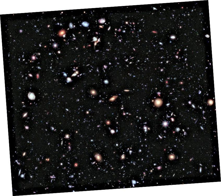 Réimse Deep Hubble eXtreme, an radharc is doimhne atá againn ar na Cruinne go dtí seo, a nochtann réaltraí ón am nach raibh an Cruinne ach 3–4% dá aois reatha. Creidmheas íomhá: NASA; ESA; G. Illingworth, D. Magee, agus P. Oesch, Ollscoil California, Santa Cruz; R. Bouwens, Ollscoil Leiden; agus Foireann HUDF09.