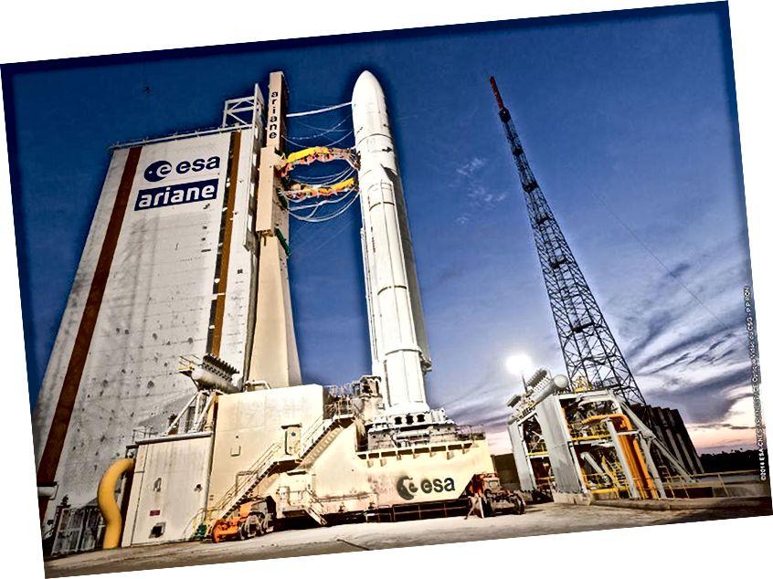 Beidh roicéad Ariane 5 ar an bplean seolta, díreach roimh sheoladh Dheireadh Fómhair, 2014, thar a bheith cosúil le seoladh James Webb i mí Dheireadh Fómhair 2018. Beidh James Webb ar an gcéad mhisean suaitheanta réaltfhisice NASA a sheolfar ar bord roicéad neamh-NASA. Creidmheas íomhá: ESA / CNES / Arianespace - Optique Video du CSG - P. Piron.