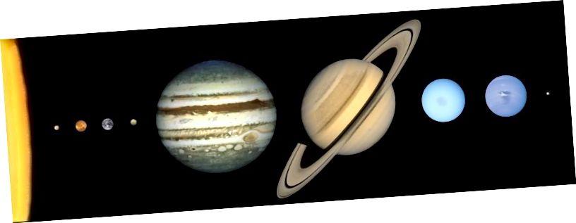 Die Planeten des Sonnensystems, die im Maßstab ihrer physischen Größe dargestellt sind, umkreisen alle nach bestimmten Regeln. Das Herausfinden dieser Regeln wurde schrittweise verbessert, wobei jeder Schritt vorwärts mehr mit weniger Regeln und freien Parametern erklärte. (NASA)