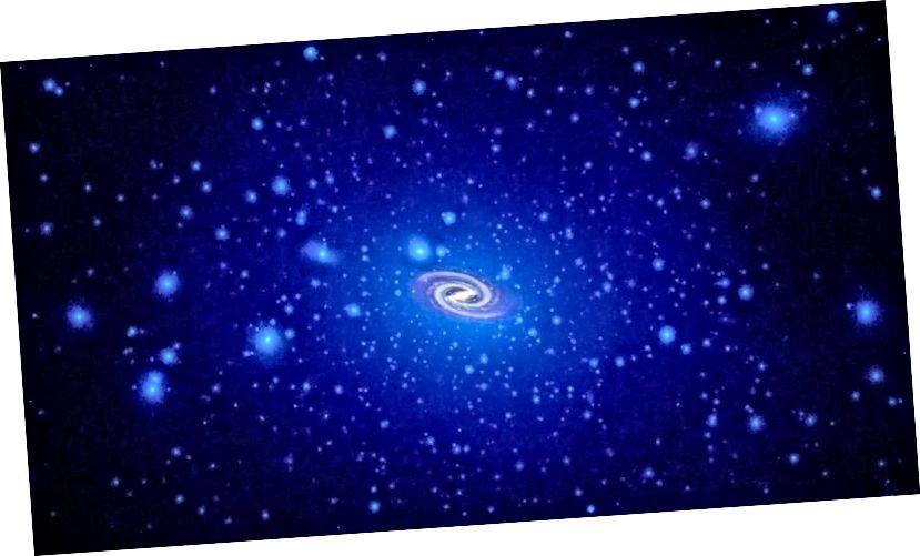 Ein klumpiger Halo aus dunkler Materie mit unterschiedlichen Dichten und einer sehr großen, diffusen Struktur, wie durch Simulationen vorhergesagt, wobei der leuchtende Teil der Galaxie maßstabsgetreu dargestellt ist. Da dunkle Materie überall ist, sollte sie auch in unserem Sonnensystem vorhanden sein. Warum haben wir es noch nicht gesehen? (NASA, ESA und T. Brown und J. Tumlinson (STScI))