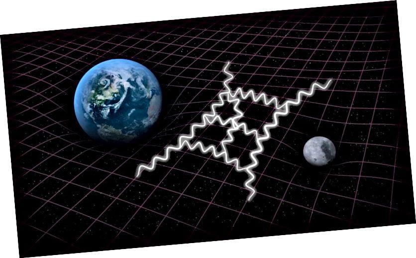 Kvantetyngdekraft forsøger at kombinere Einsteins generelle relativitetsteori med kvantemekanik. Kvantekorrektioner af klassisk tyngdekraft visualiseres som sløjfediagrammer som den her vist i hvidt. Billedkredit: SLAC National Accelerator Lab.