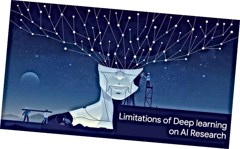 Fonte immagine: Memorie di Machine Learning | [11]