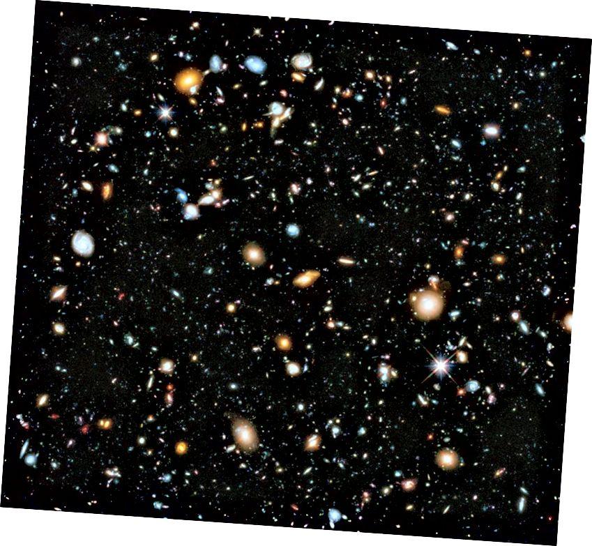 Поўны УФ-бачны ІЧ-кампазітар з глыбіннага поля Hubble eXtreme; найвялікшы вобраз, калі-небудзь выпушчаны з далёкага Сусвету. Крэдыт малюнкаў: NASA, ESA, H. Teplitz і M. Rafelski (IPAC / Caltech), A. Koekemoer (STScI), R. Windhorst (Арызонскі дзяржаўны універсітэт) і Z. Levay (STScI).