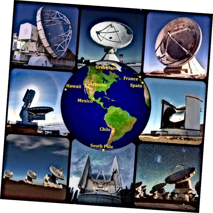 Преглед на различните телескопи, допринасящи за възможностите за изобразяване на телескопа на хоризонта на събитието от едно от земните полукълба. Данните бяха взети през април, които трябва да позволят откриването (или неоткриването) на хоризонт на събитията около Стрелец А * в рамките на следващата година. Кредит за изображения: APEX, IRAM, G. Narayanan, J. McMahon, JCMT / JAC, S. Hostler, D. Harvey, ESO / C. Малин.