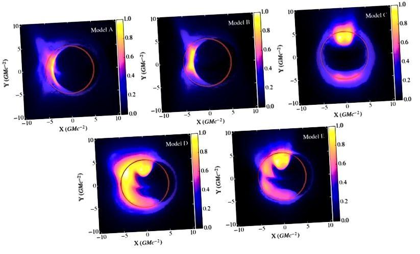 Пет различни симулации в обща относителност, използващи магнитохидродинамичен модел на акредиращия диск на черната дупка и как ще изглежда радиосигналът в резултат. Отбележете ясния подпис на хоризонта на събитията във всички очаквани резултати. Кредит на изображението: GRMHD симулации на амплитудата на видимостта на променливостта за изображения на телескопа на хоризонта на събитията на Sgr A *, L. Medeiros et al.