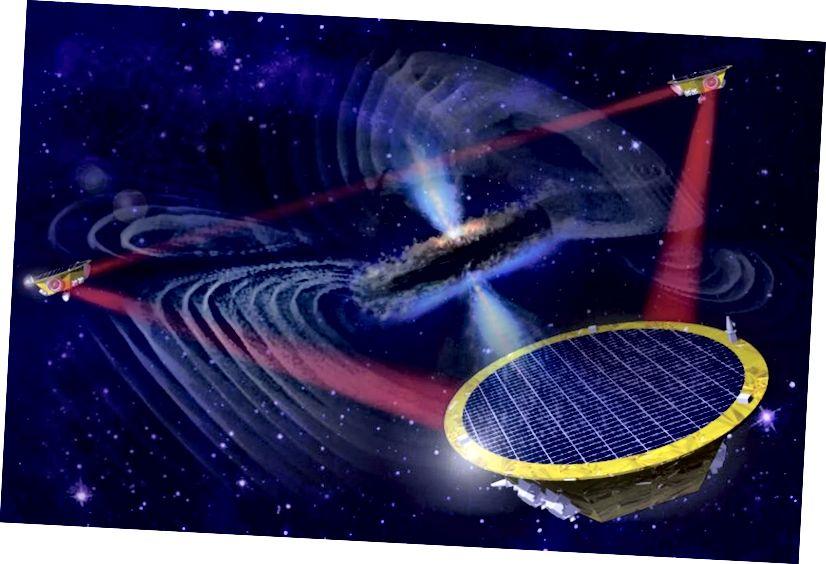 Уражанне мастака аб трох касмічных апаратах LISA паказвае, што рабізна ў космасе, створаная крыніцамі гравітацыйных хваль больш працяглага перыяду, павінна стварыць цікавае новае акно ў Сусвет. LISA была знятая НАСА шмат гадоў таму, і зараз яна будзе пабудавана Еўрапейскім касмічным агенцтвам з частковымі падтрымліваючымі ўкладамі NASA. Малюнак: EADS Astrium.
