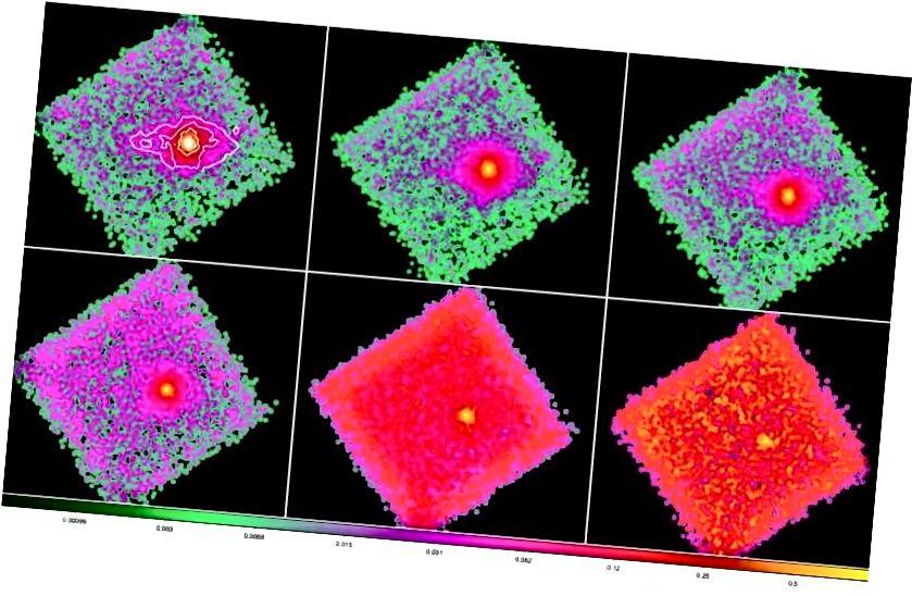 Gambar NuSTAR 3C 58 dalam enam pita energi. Pita energi untuk gambar adalah 3–4,5 keV, 4,5–7 keV, 7–12 keV, 12–20 keV, 20–40 keV, dan 40–60 keV dari kiri ke kanan dan atas ke bawah. Gambar dihaluskan dan timbangan disesuaikan untuk memiliki nilai 1 pada maksimum untuk keterbacaan yang lebih baik. Kontur putih Chandra dilapis pada panel kiri atas untuk referensi (An et al., 2019)