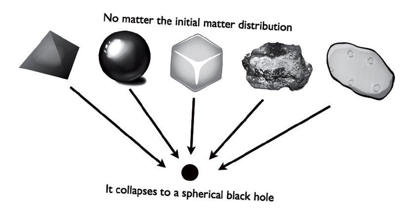 In einem Universum, das sich nicht ausdehnt, können Sie es in jeder gewünschten Konfiguration mit Materie füllen, aber es wird immer zu einem schwarzen Loch zusammenbrechen. Ein solches Universum ist im Kontext von Einsteins Schwerkraft instabil und muss sich ausdehnen, um stabil zu sein, oder wir müssen sein unvermeidliches Schicksal akzeptieren. (E. SIEGEL / ÜBER DIE GALAXIE HINAUS)