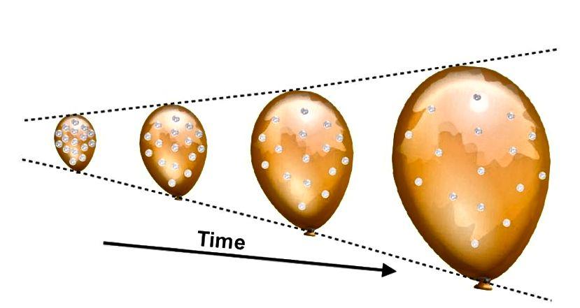 Die Ballon / Münz-Analogie des expandierenden Universums. Die einzelnen Strukturen (Münzen) dehnen sich nicht aus, die Abstände zwischen ihnen jedoch in einem expandierenden Universum. Dies kann sehr verwirrend sein, wenn Sie darauf bestehen, die scheinbare Bewegung der Objekte, die wir sehen, ihren relativen Geschwindigkeiten durch den Raum zuzuschreiben. In Wirklichkeit ist es der Raum zwischen ihnen, der sich erweitert. (E. SIEGEL / ÜBER DIE GALAXIE HINAUS)