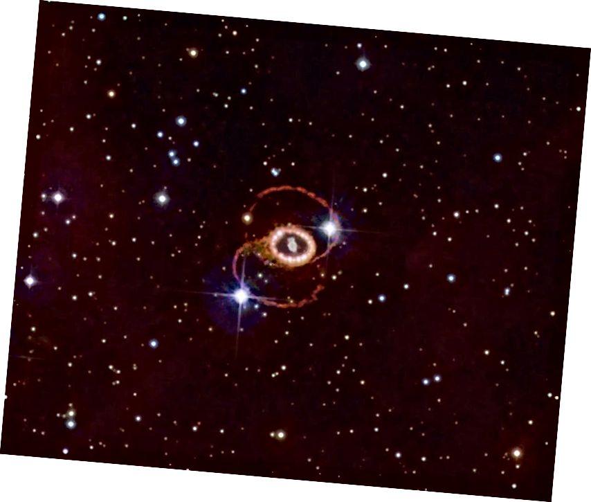 Рэшткі наднавы 1987a, размешчанай у Вялікім Магеланавым воблаку, каля 165 000 светлавых гадоў. Той факт, што нейтрына прыбыў за некалькі гадзін да з'яўлення першага светлавога сігналу, навучыў нас больш пра працягласць руху святла па пластах звышновай зоркі, чым пра хуткасць руху нейтрына, якая не адрознівалася ад хуткасці святла. Малюнак: Ноэль Карбоні і ESA / ESO / NASA Photoshop FITS Liberator.