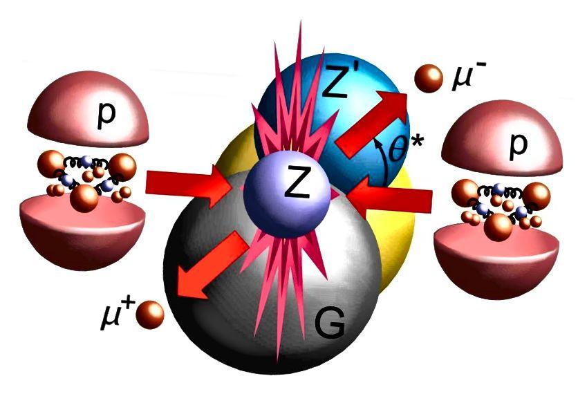 Wenn zwei Protonen kollidieren, können nicht nur die Quarks, aus denen sie bestehen, kollidieren, sondern auch die Meeresquarks, Gluonen und darüber hinaus Feldwechselwirkungen. Alle können Einblicke in den Spin der einzelnen Komponenten geben. Bildnachweis: CERN / CMS Collaboration.