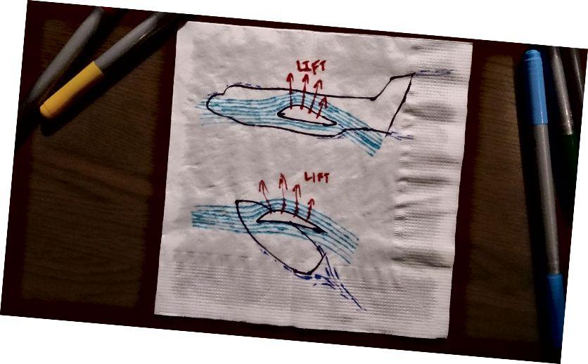 Памылка, можа быць, не такі добры мастак, як мы думалі ... Толькі ў выпадку, калі вы гэтага не можаце сказаць, верхняя карціна - гэта самалёт, а ніжняя - парусная лодка!