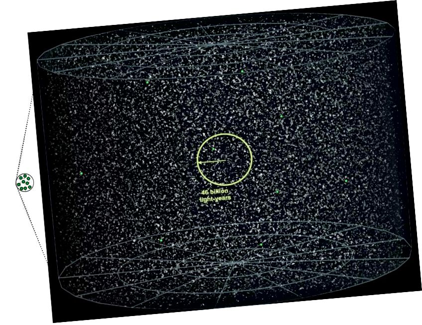 Inflacja przewiduje istnienie ogromnej objętości nieobserwowalnego Wszechświata poza częścią, którą możemy zaobserwować. Ale daje nam to jeszcze więcej. SIEGEL / BEYOND THE GALAXY