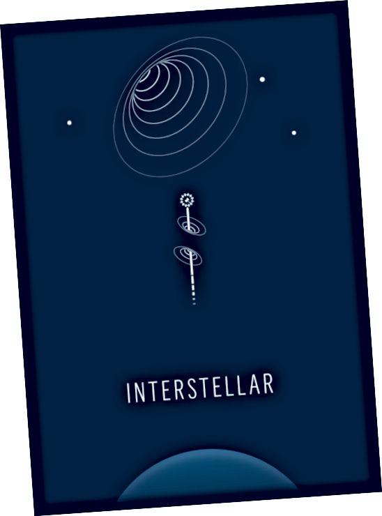 Nigdje se stvarnost relativnosti nije prikazala bolje nego u filmu Interstellar. Dajte mu dobar, naporan. Izvor: Tumblr.