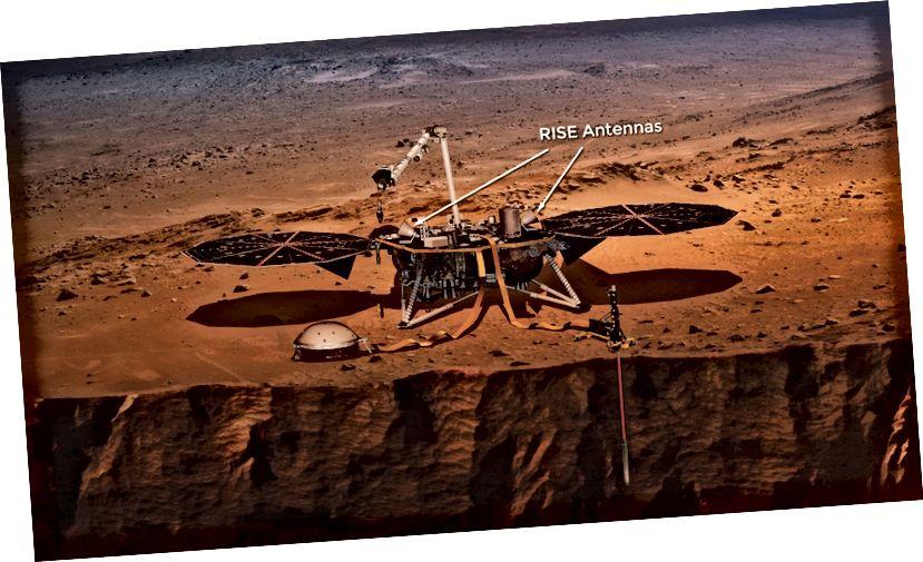 Kunstnerens indtryk af RISE-antennerne, der vil 'lytte' til vuggen fra Mars 'North-Pole (NASA)