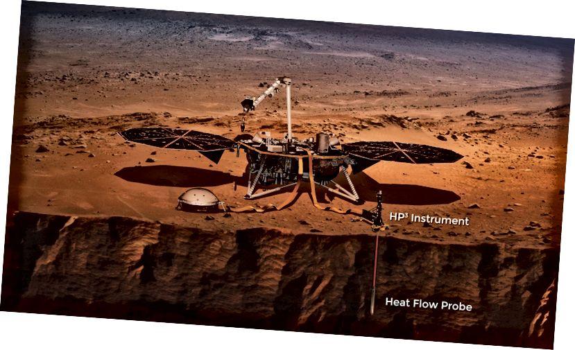 HP³ borer ned gennem Mars 'overflade for at bestemme, hvordan varme strømmer gennem planeten (NASA)