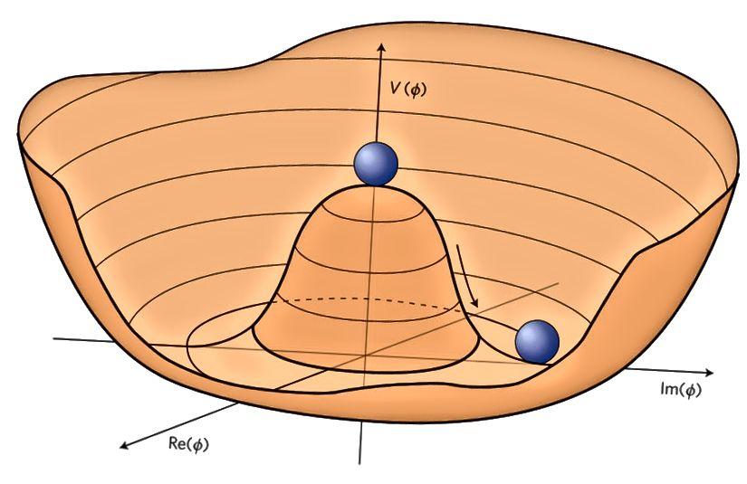 Калі мы бачым што-небудзь накшталт шарыка, ураўнаважанага хіста на вяршыні ўзгорка, гэта, як мы называем, дакладна наладжаны стан, альбо стан нестабільнай раўнавагі. Значна больш устойлівае становішча - каб мяч быў апушчаны дзесьці ўнізе даліны. Кожны раз, калі мы сутыкаемся з дакладна наладжанай фізічнай сітуацыяй, ёсць важкія прычыны шукаць фізічна матываваныя тлумачэнні. (LUIS ÁLVAREZ-GAUMÉ & JOHN ELLIS, ФІЗЫКА ПРЫРЫДЫ 7, 2–3 (2011))