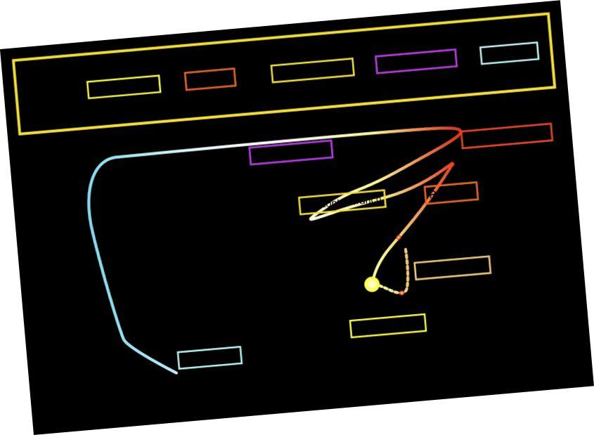 Die Entwicklung des Sonnenmassensterns im HR-Diagramm von der Phase vor der Hauptsequenz bis zum Ende der Fusion. Jeder Stern jeder Masse folgt einer anderen Kurve. (Wikimedia Commons-Benutzer Szczureq)