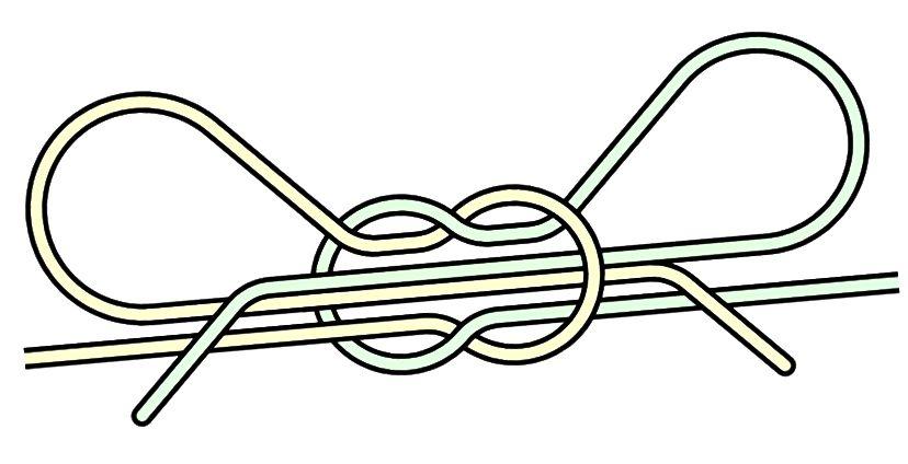 Вынік звычайнага метаду завязкі абутку, калі дзве процілеглыя шнуркі збіраюцца разам, каб стварыць лёгка расшпілены вузел з двума завесамі з абодвух бакоў. Малюнак: AnonMoos з Вікісховішча.