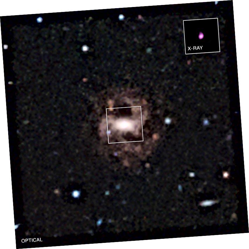Рэнтгенаўскія і аптычныя здымкі маленькай галактыкі, якая змяшчае чорную дзірку, у дзясяткі тысяч разоў перавышае масу нашага Сонца. Гэтыя чорныя дзіркі, магчыма, узніклі спачатку ў Сусвеце прамым развалам матэрыі. Малюнак: рэнтген: NASA / CXC / Univ of Michigan / VFBaldassare і інш; Аптычныя: SDSS; Ілюстрацыя: NASA / CXC / M.Weiss.