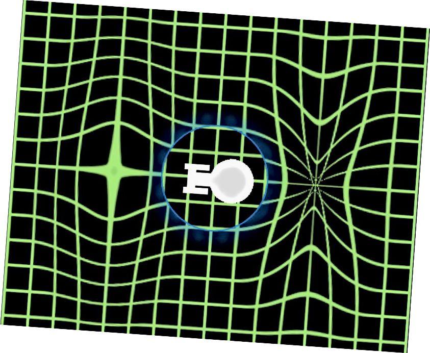 Ilustracja pola osnowy ze Star Trek, które skraca przestrzeń przed nią, a jednocześnie wydłuża przestrzeń za nią. Napęd zarodników, zarówno w Star Trek, jak i od fizycznej koncepcji przejścia przez dodatkowy wymiar przestrzenny w naszej rzeczywistości, może zabrać nas z punktu A do punktu B jeszcze szybciej. (TREKKY0623 ANGIELSKIEJ WIKIPEDII)