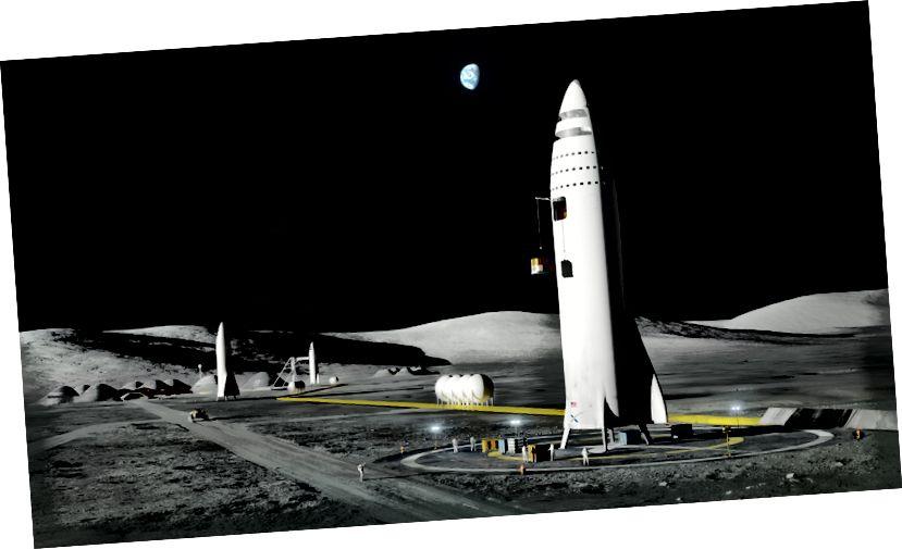 Aufbau einer Mondbasis mit dem Interplanetary Transport System (SpaceX)