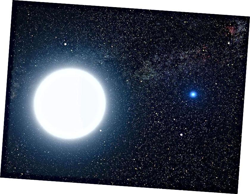 Сірыюс А і У, звычайная (падобная на сонца) зорка і белая карлікавая зорка. Ёсць зоркі, якія атрымліваюць сваю энергію ад гравітацыйнага сціску, але гэта белыя карлікі, якія мільёны разоў слабейшыя, чым зоркі, з якімі мы больш знаёмыя. І толькі калі мы зразумелі ядзерны сінтэз, мы пачалі разумець, як свецяць зоркі. (NASA, ESA і G. BACON (STSCI))