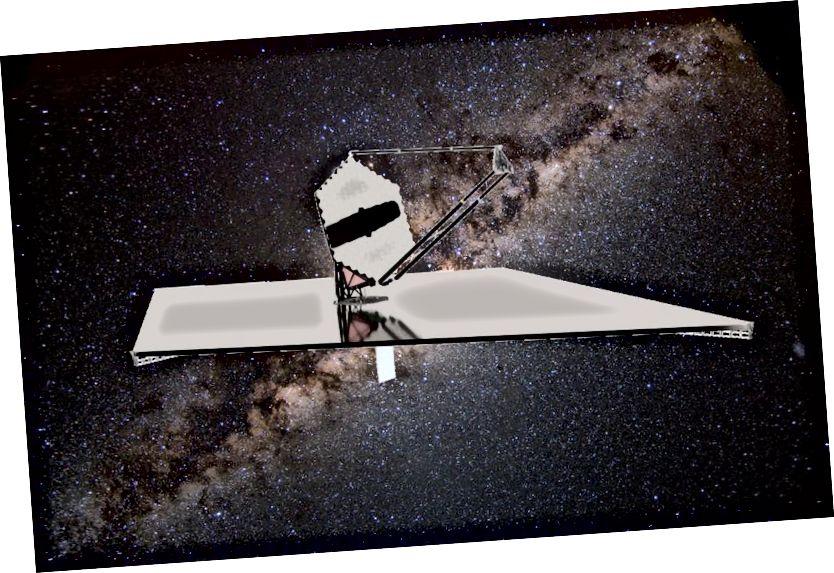 Ο σχεδιασμός του διαστημικού τηλεσκοπίου LUVOIR θα το τοποθετούσε στο σημείο L2 Lagrange, όπου ένας πρωτογενής καθρέφτης 15,1 μέτρων θα ξεδιπλώνεται και θα αρχίζει να παρατηρεί το Σύμπαν, φέρνοντάς μας ανείπωτα επιστημονικά και αστρονομικά πλούτη. Πιστωτική εικόνα: NASA / LUVOIR concept team; Serge Brunier (φόντο).