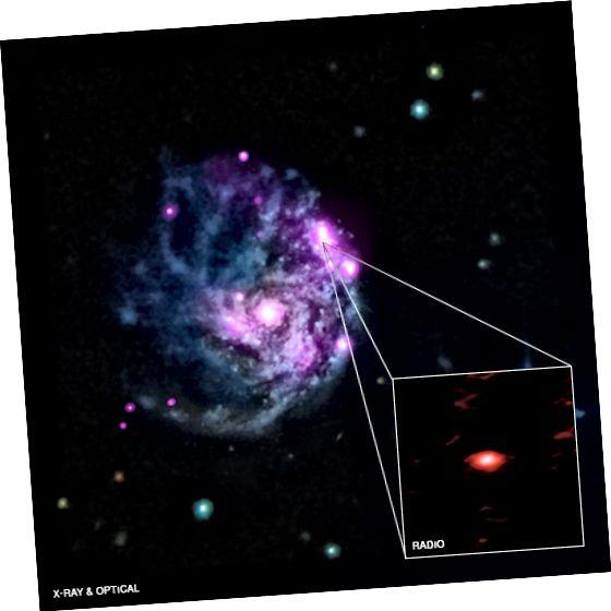 Ceann de na híomhánna is fearr de pholl dubh a chonacthas, roimh 2019. Is poll dubh idirmheánach an réad seo, NGC-2276–3c, atá suite 100 milliún solasbhliain ón Domhan. Creidmheas íomhá: X-gha: NASA / CXC / SAO / M.Mezcua et al & NASA / CXC / INAF / A.Wolter et al; Optúil: NASA / STScI agus DSS; Inset: Raidió: EVN / VLBI