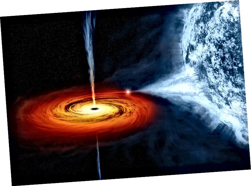 Cygnus X-1, le feiceáil i gcoincheap ealaíontóra, ag tarraingt ábhar óna chompánach stellar. Creidmheas íomhá: NASA / CXC / M.Weiss
