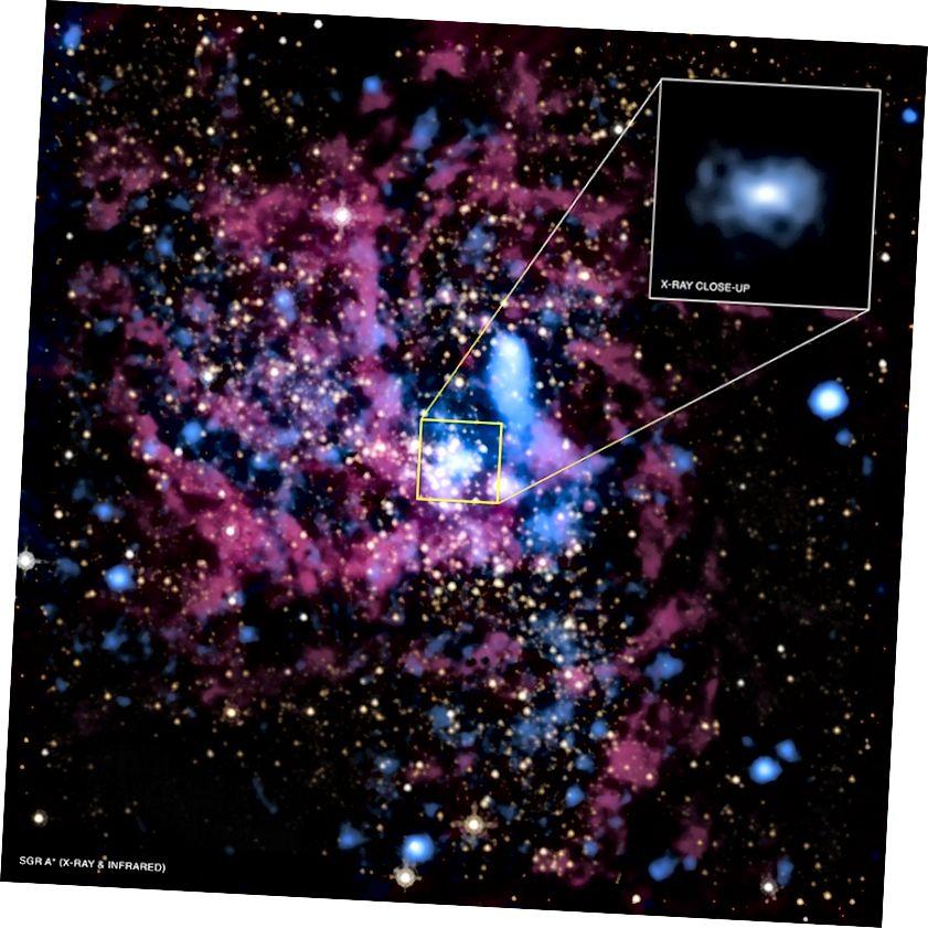 Feictear Saighdeoir A *, an poll dubh sármhaith i lár ár Réaltra Bhealach na Bó Finne, anseo in íomhá ilchodach a cruthaíodh i solas X-gha agus infridhearg. Creidmheas íomhá: X-gha: NASA / UMass / D.Wang et al., IR: NASA / STScI