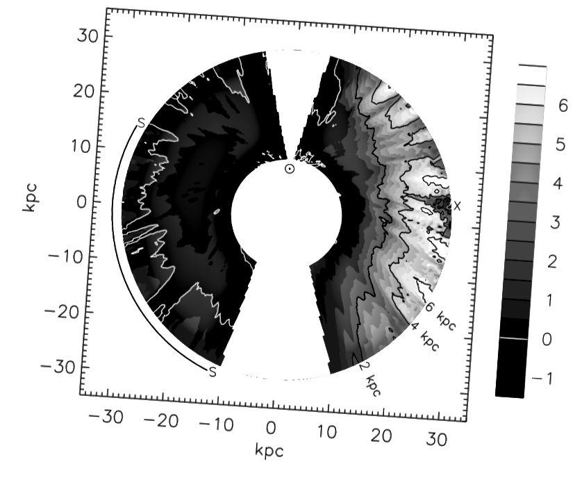 2, Levine et al. 2006. Eine Karte der mittleren Höhe der Gasscheibe der Milchstraße. Die weißen Bereiche befinden sich auf beiden Seiten des galaktischen Zentrums, wo wir keine zuverlässigen Entfernungsmessungen erhalten können. Beachten Sie die Asymmetrie in der Verzerrung sowie kleine Störungen.