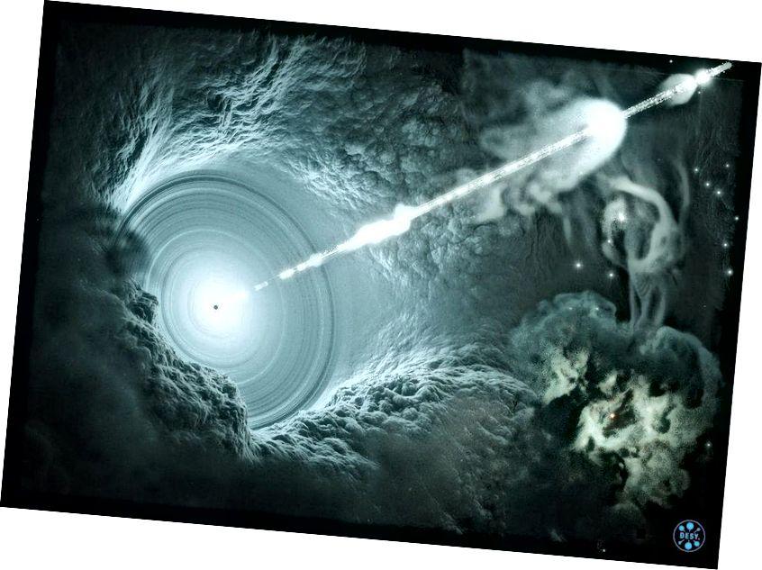 Përshtypja e artistit për bërthamën aktive galaktike. Vrimë e zezë supermasive në qendër të diskut të akracionit dërgon një hapësirë të ngushtë me energji të lartë të materies në hapësirë, pingul me diskun. Një blazar rreth 4 miliardë vjet dritë larg është origjina e këtyre rrezeve kozmike dhe neutrinove. (DESY, SHKENCA KOMUNIKACIONI LAB)
