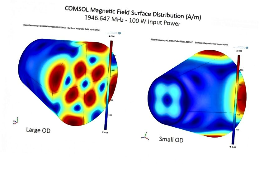 Das Oberflächenmagnetfeld eines aktiven EMdrive während des NASA-Tests. Bildnachweis: NASA Spaceflight-Foren, über Chris Bergin.