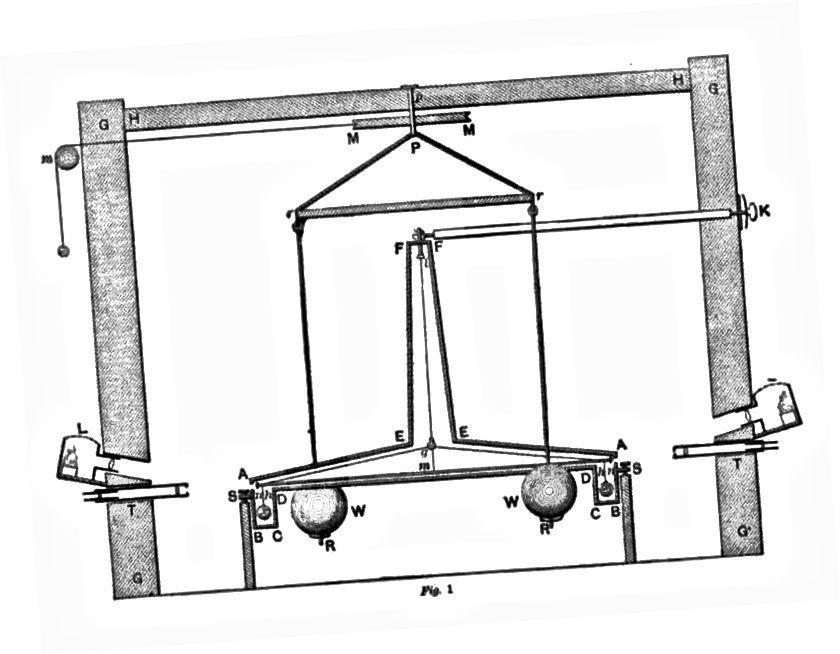 Algne G mõõtmise katse, mille on kavandanud ja avaldanud Henry Cavendish, põhineb väändetasakaalu põhimõttel, mis väändub ja liigub lähedal asuva hästi mõõdetud massi gravitatsioonilise külgetõmbe põhjal. (H. CAVENDISH, LONDONI kuningliku ühiskonna filosoofilised tehingud (II OSA) 88 P.469–526 (21. juuni 1798))