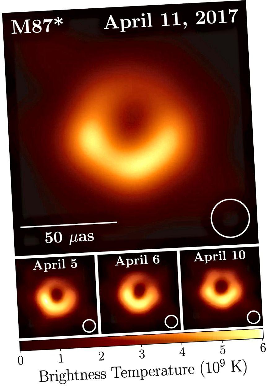Cztery różne obrazy z czterech różnych czasów wyraźnie pokazują, że dwie pary obrazów różnią się nieznacznie w skali czasowej jednego dnia, ale znacznie po upływie 3 lub 4 dni. Biorąc pod uwagę skalę zmienności M87, jest to niezwykle spójne z naszym obrazem, w jaki sposób czarne dziury powinny ewoluować. (WSPÓŁPRACA Z TELESKOPEM W HORYZONCIE)