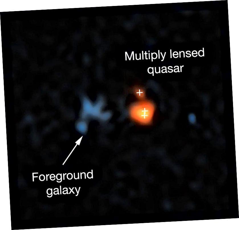 На гэтым малюнку паказаны далёкі квазар J043947.08 + 163415.7, як гэта назіралася з касмічным тэлескопам NASA / ESA Хаббл. Квазар - адзін з самых яркіх аб'ектаў у раннім Сусвеце. Аднак з-за адлегласці ён стаў прыкметны толькі таму, што гравітацыйным лінзаваннем яго малюнак стаў ярчэй і большым. (NASA, ESA, X. FAN (UNIVERSITY ARIZONA))