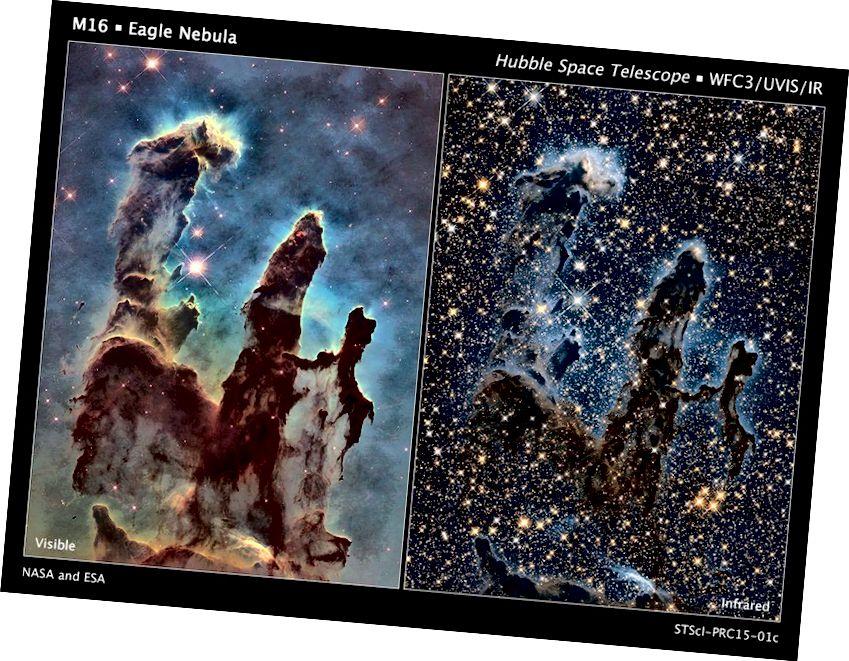 Бачны свет (L) і інфрачырвоны (R) выгляд даўжыні хвалі аднаго і таго ж аб'екта: слупы стварэння. Звярніце ўвагу на тое, наколькі больш празрысты газ і пыл для інфрачырвонага выпраменьвання і як гэта ўплывае на фонавыя і ўнутраныя зоркі, якія мы можам выявіць. (NASA / ESA / Herbble Heritage Team)