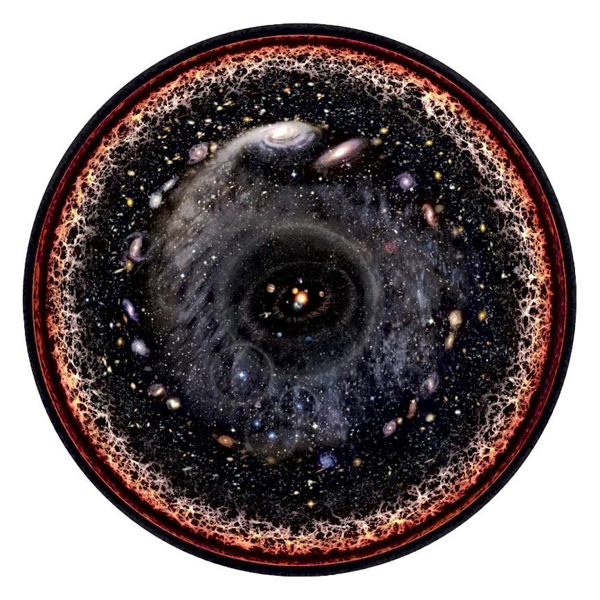Лагарыфмічная канцэпцыя мастака пра назіральную Сусвет. Звярніце ўвагу, што мы абмежаваныя тым, наколькі далёка мы можам бачыць час, які адбыўся пасля гарачага Вялікага выбуху: 13,8 мільярда гадоў або (уключаючы пашырэнне Сусвету) 46 мільярдаў светлавых гадоў. Кожны, хто жыве ў нашым Сусвеце, у любым месцы, убачыў бы практычна тое самае са свайго пункту гледжання. (WIKIPEDIA USER PABLO CARLOS BUDASSI)