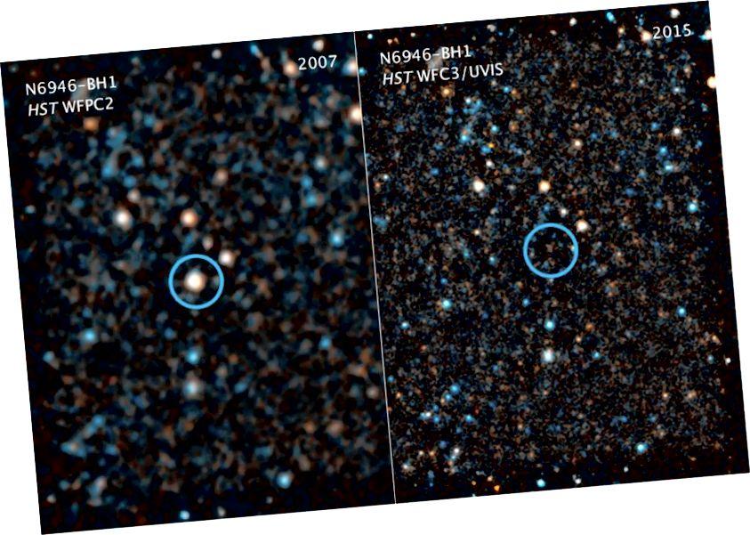 Vidljive / blizu IR fotografije s Hubblea pokazuju ogromnu zvijezdu, oko 25 puta veću od Sunčeve mase, koja je izumrla iz postojanja, bez supernove ili drugog objašnjenja. Izravno urušavanje jedino je razumno objašnjenje kandidata. (NASA / ESA / C. KOCHANEK (OSU))