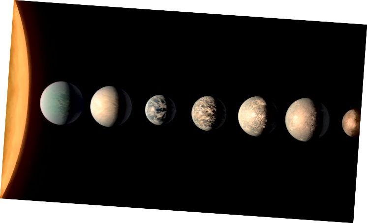 Planet seukuran Bumi dari sistem TRAPPIST-1 cenderung terkunci secara tidal. Foto: NASA / JPL-Caltech