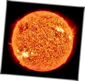 Ο ήλιος, του οποίου τα 8000 Κ είναι θερμότερα από την επιφάνεια του…