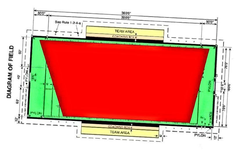 Памер WTC 7 у параўнанні са стандартным амерыканскім футбольным полем.