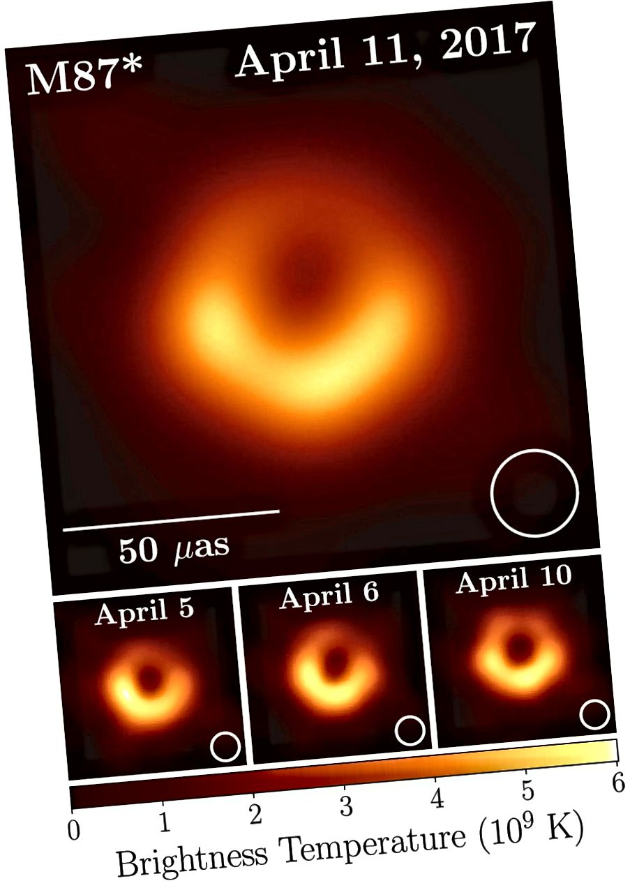 Prva objavljena slika teleskopa Horizon postigla je razlučivosti od 22,5 mikrokarsekundi, omogućujući nizu da riješi horizont događaja crne rupe u središtu M87. Teleskop s jednim posudom trebao bi biti promjera 12 000 km da bi se postigla ta ista oštrina. Imajte na umu različite pojavnosti između slika 5. i 6. travnja i slika od 10. travnja, što pokazuje da se značajke oko crne rupe s vremenom mijenjaju. To pomaže u prikazivanju važnosti sinkronizacije različitih promatranja, a ne samo njihova prosjeka. (DOGAĐAJ SURADNJA HELIZONSKOG TELESKOPA)