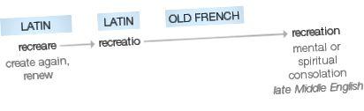 iz Googleove definicije riječi