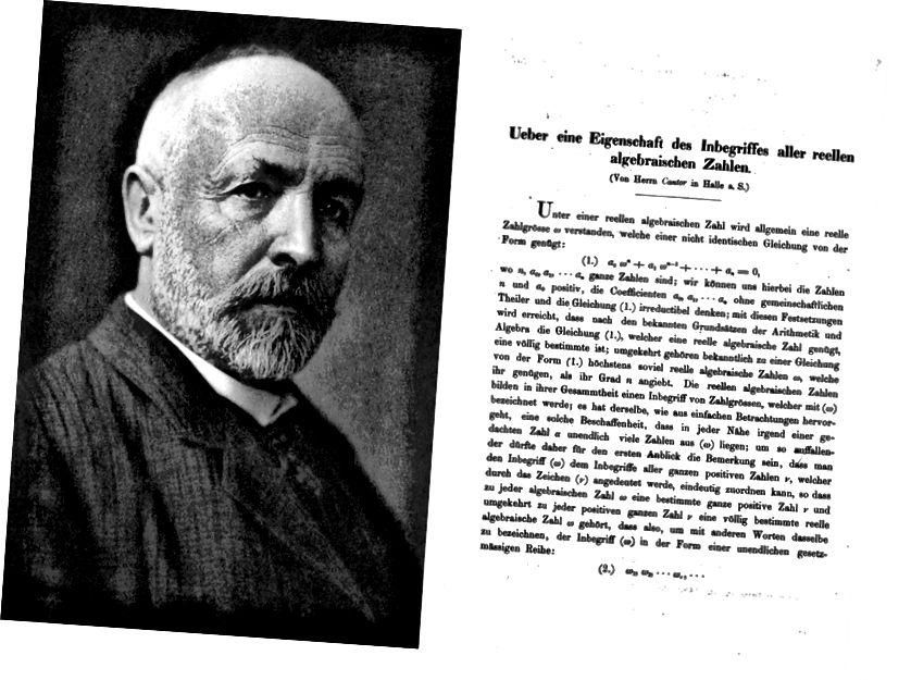 """Georg Cantor (a sinistra) e la sua leggendaria pubblicazione del 1874 """"Ueber eine Eigenschaft des Inbegriffes aller reellen algebraischen Zahlen"""" nel Journal für die Reine und Angewandte Mathematik (1874)."""