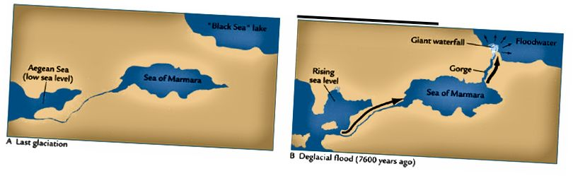 Prima della sua connessione con il Mediterraneo, il Mar Nero era semplicemente un lago, disconnesso dal Mediterraneo e dall'oceano. Tuttavia, circa 7.500 anni fa, l'innalzamento del livello del mare collegava il Mar Egeo al Mar di Marmara, che ha creato una cascata che si collega al Mar Nero, causando un rapido aumento del suo livello. Non è un caso che un gran numero di miti legati alle alluvioni sorgano nelle civiltà europee tutte coincidenti con questo periodo, compresi i miti di Atlantide e dell'Arca di Noè. (NASA ILLUSTRATIONS)