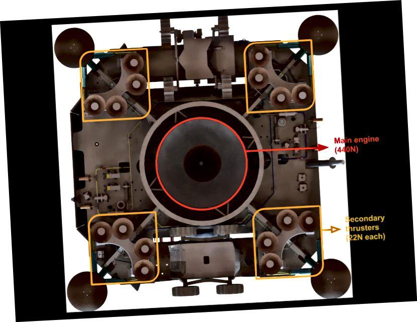 Вид снизу космического корабля с основным двигателем и дополнительными двигателями