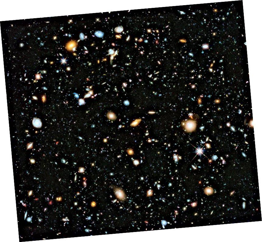 Das vollständige UV-sichtbare-IR-Komposit des XDF; das größte Bild, das jemals vom fernen Universum veröffentlicht wurde. In einer Region, die nur 1 / 32.000.000stel des Himmels beträgt, haben wir 5.500 identifizierbare Galaxien gefunden, die alle auf das Hubble-Weltraumteleskop zurückzuführen sind. (NASA, ESA, H. Teplitz und M. Rafelski (IPAC / Caltech), A. Koekemoer (STScI), R. Windhorst (Arizona State University) und Z. Levay (STScI))